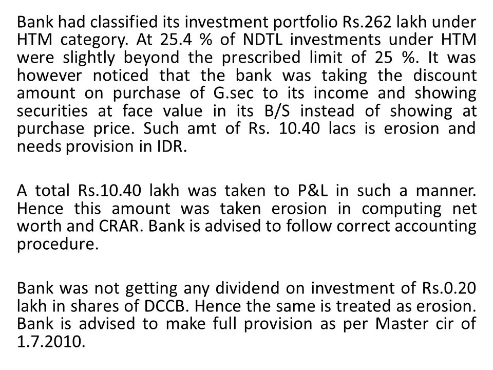 Bank had classified its investment portfolio Rs