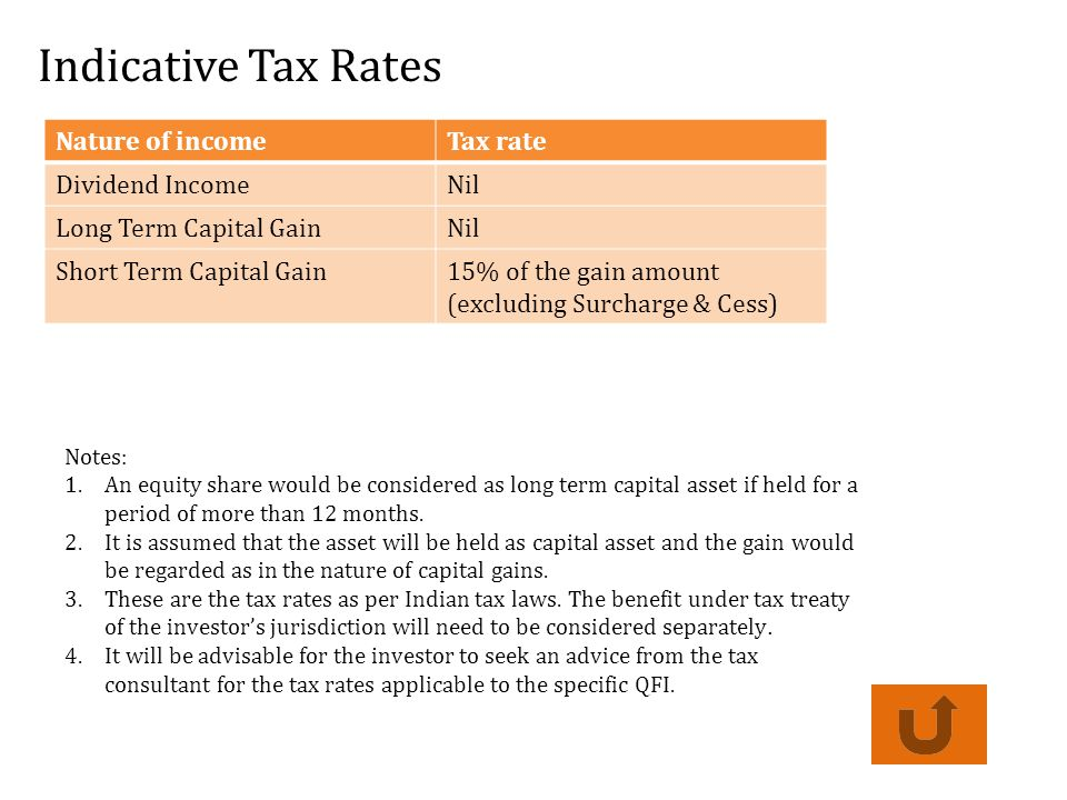 Indicative Tax Rates Nature of income Tax rate Dividend Income Nil