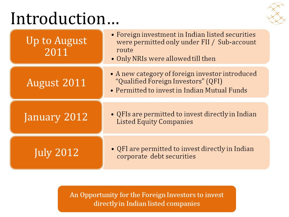 Introduction… Up to August 2011 August 2011 January 2012 July 2012