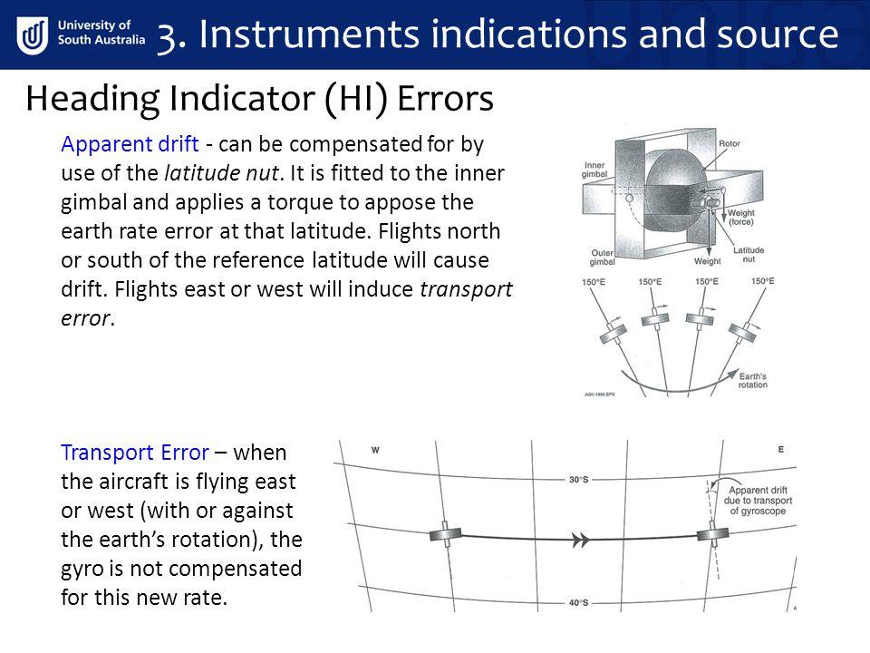 3. Instruments indications and source