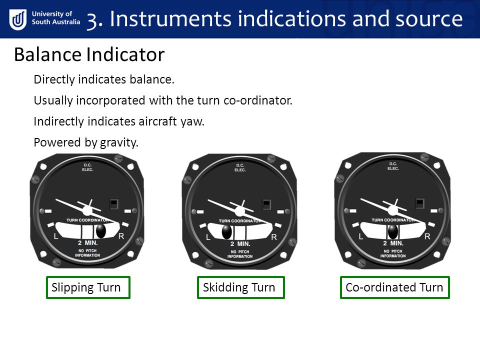3. Instrument Indications