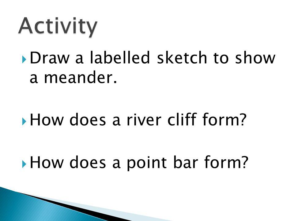 Activity Draw a labelled sketch to show a meander.