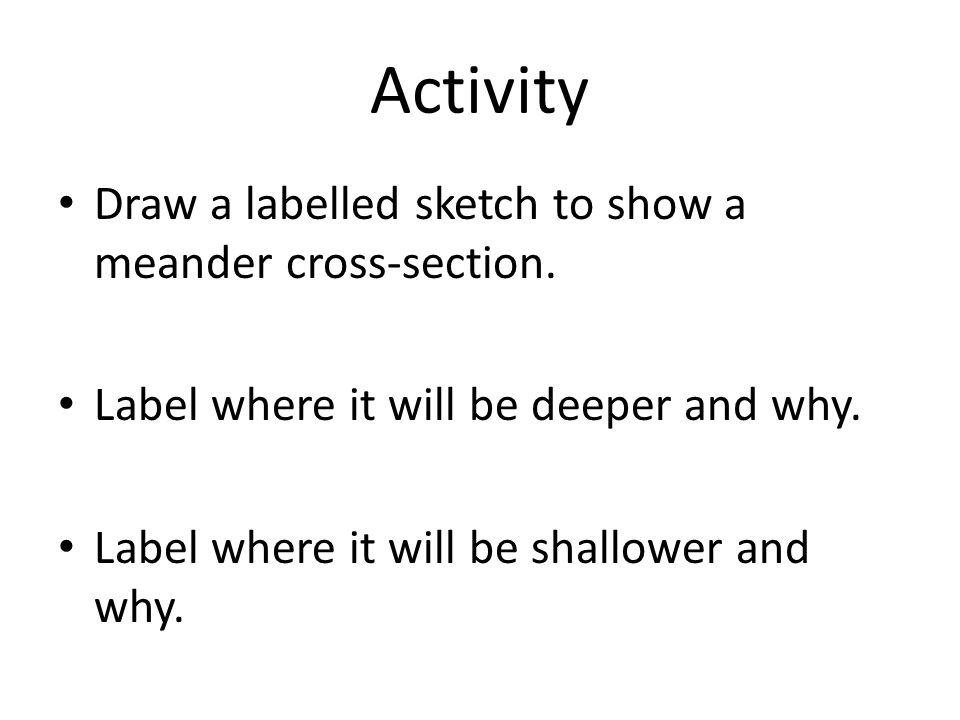 Activity Draw a labelled sketch to show a meander cross-section.