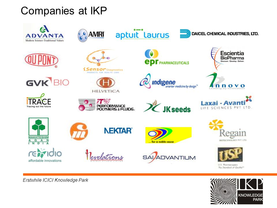 * 07/16/96 Companies at IKP Erstwhile ICICI Knowledge Park *