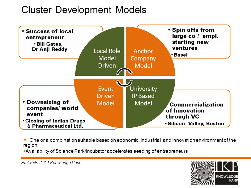 Cluster Development Models