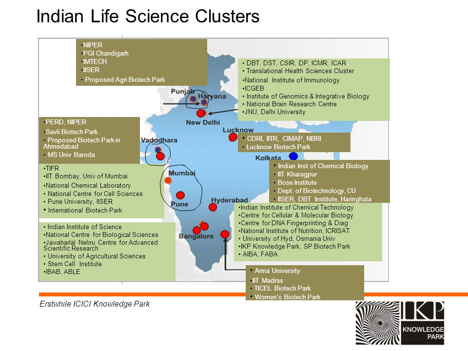 Indian Life Science Clusters
