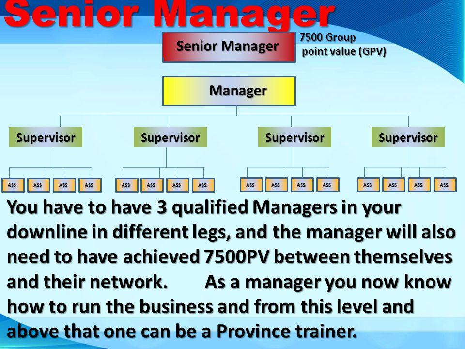 Senior Manager 7500 Group. point value (GPV) Senior Manager. Manager. Supervisor. Supervisor. Supervisor.