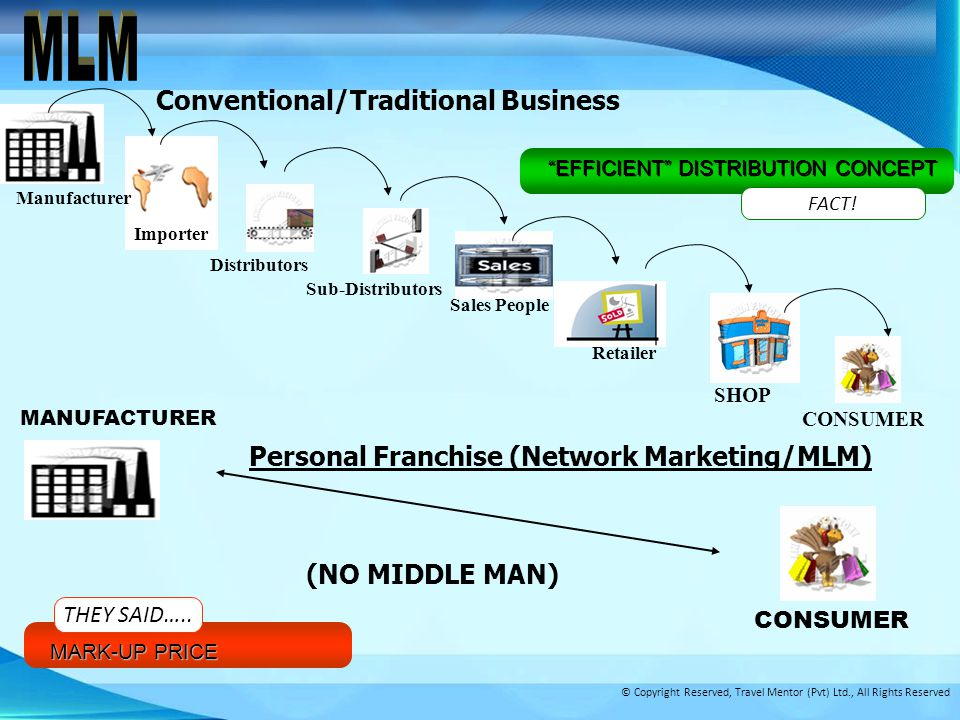 MLM Conventional/Traditional Business
