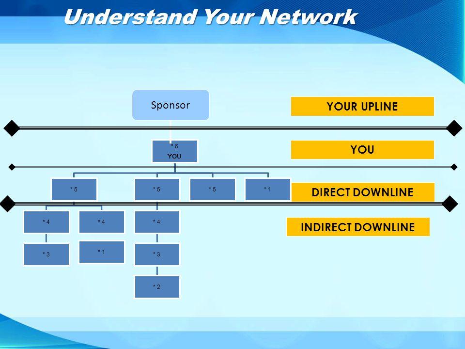 Understand Your Network