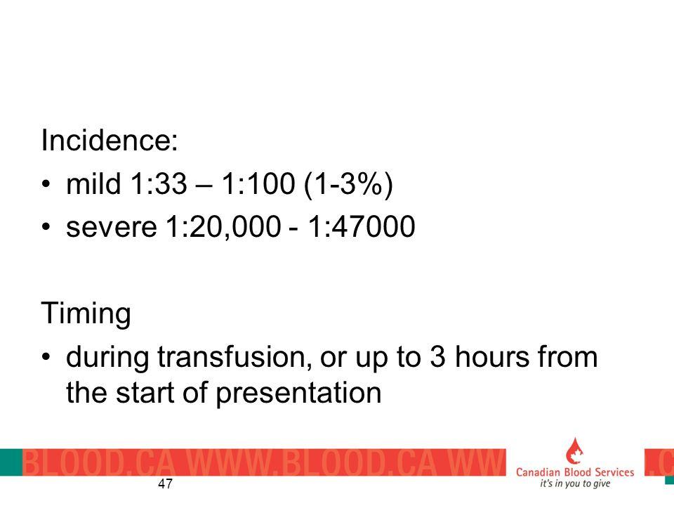 Incidence: mild 1:33 – 1:100 (1-3%) severe 1:20,000 - 1:47000.
