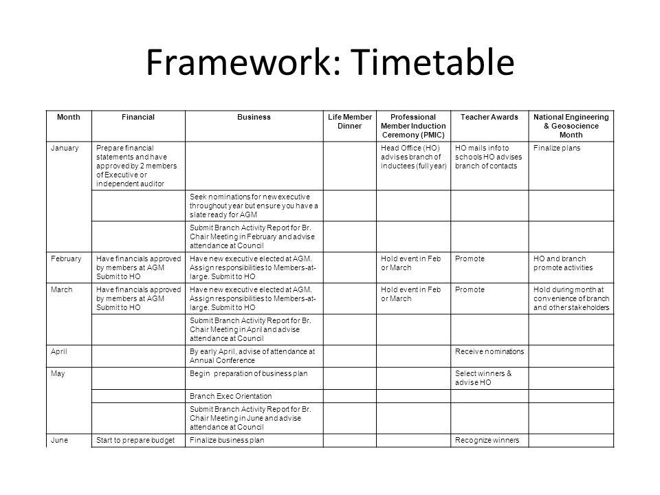 Framework: Timetable Month Financial Business Life Member Dinner