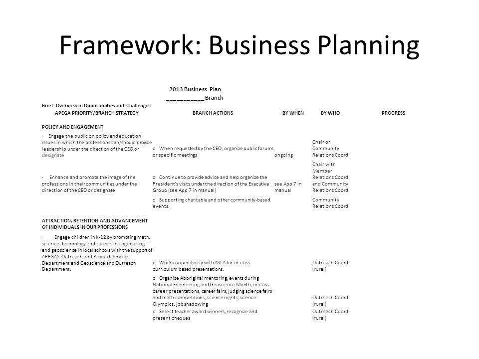 Framework: Business Planning