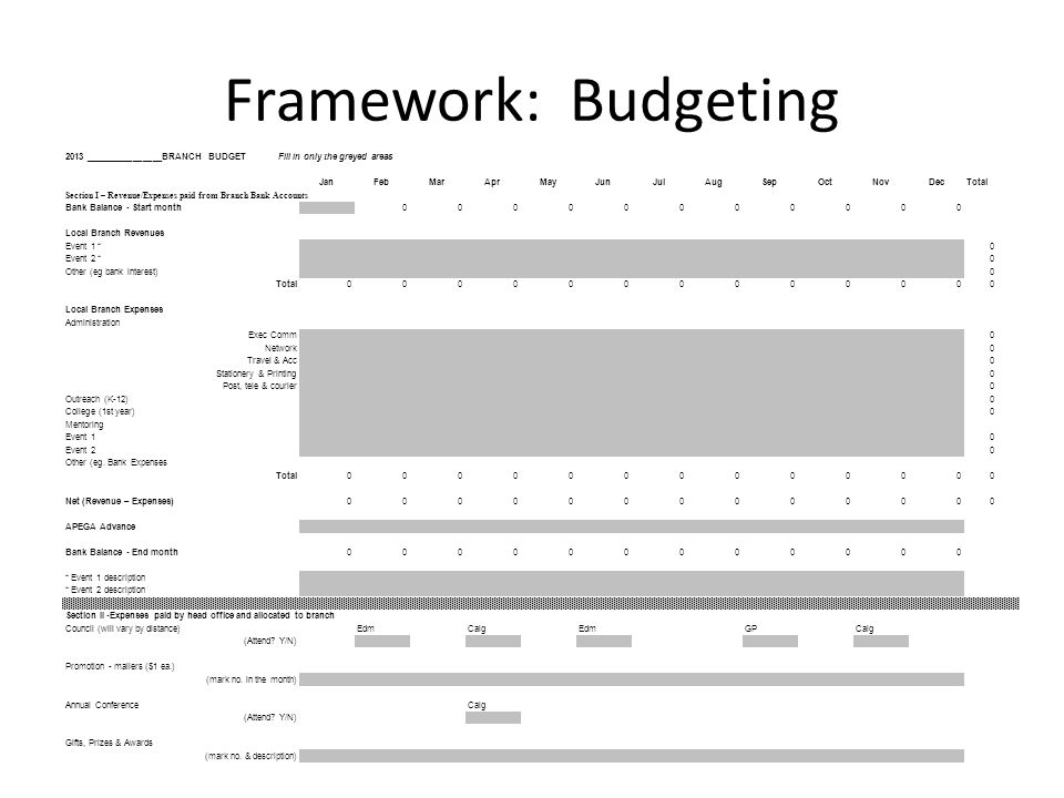 Framework: Budgeting 2013 ________________BRANCH BUDGET Fill in only the greyed areas. Jan. Feb.