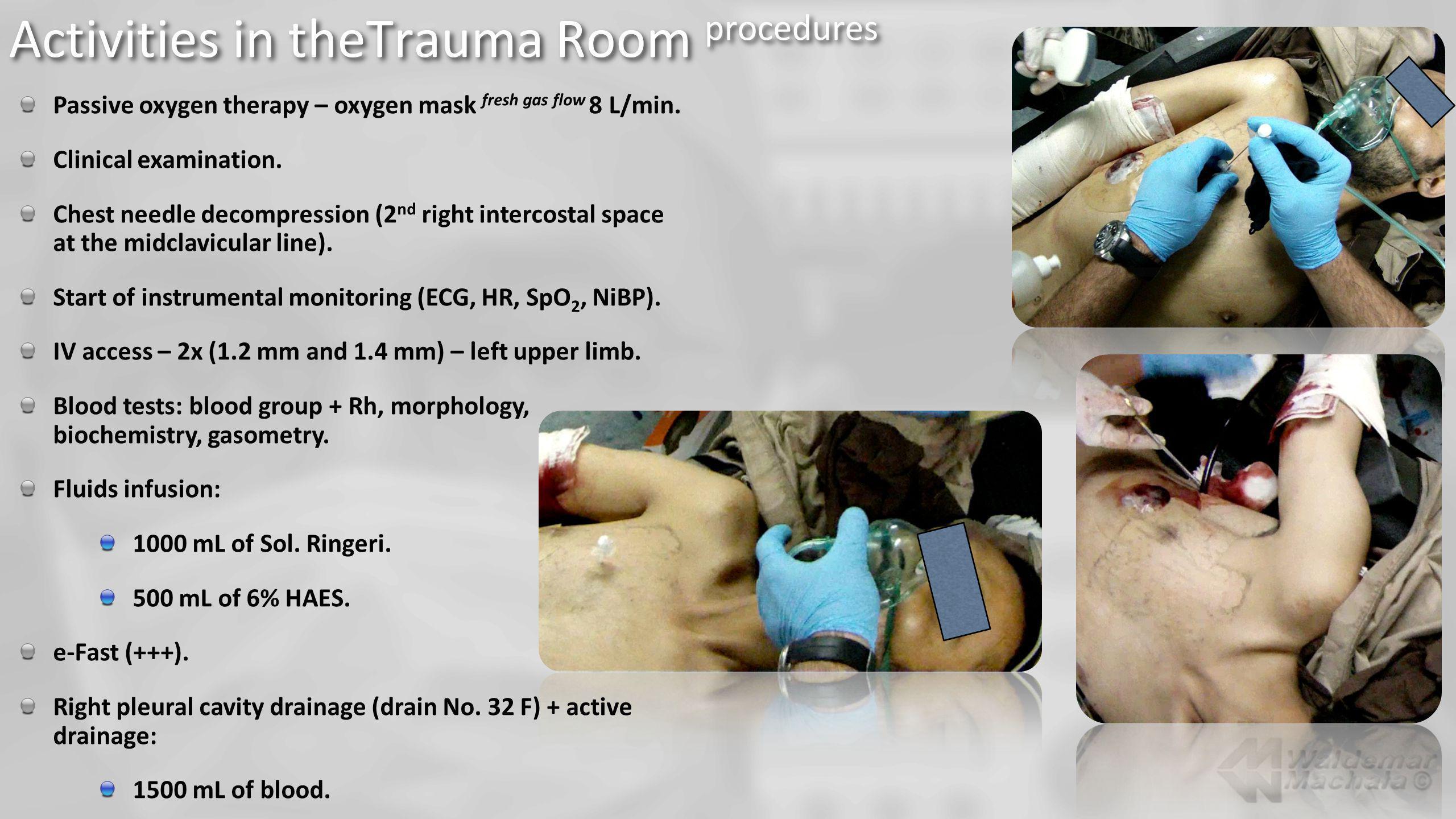 Activities in theTrauma Room procedures