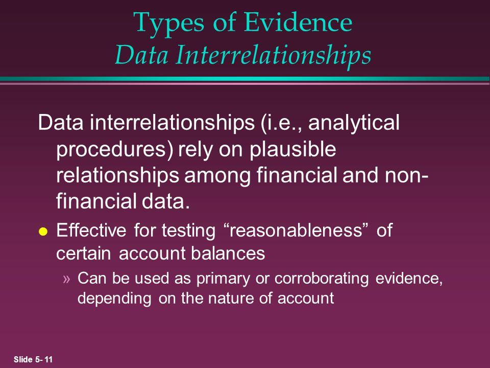 Types of Evidence Data Interrelationships