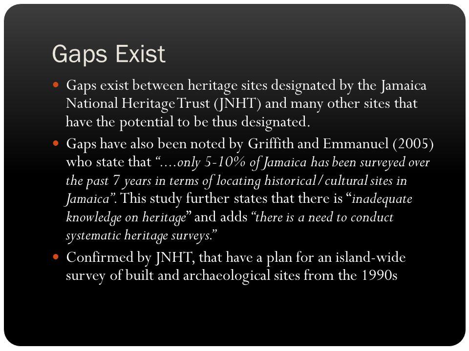 Gaps Exist