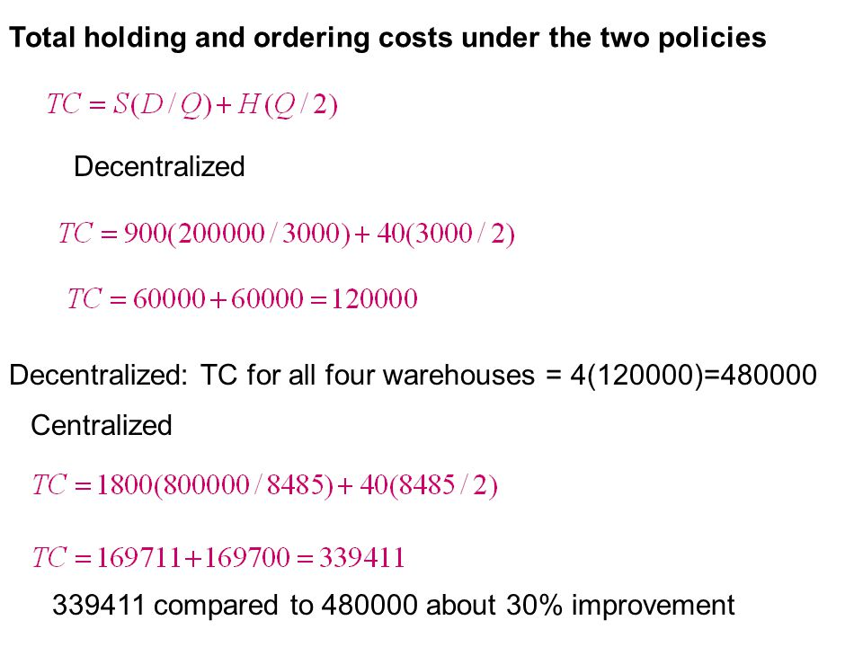 Total holding and ordering costs under the two policies