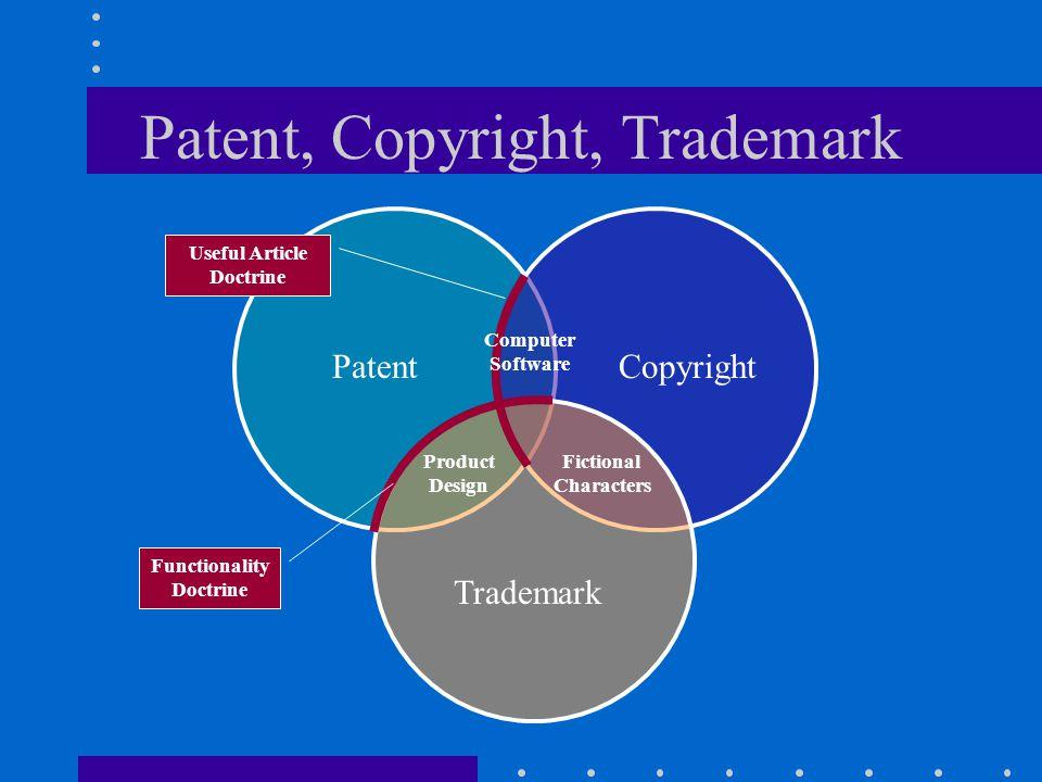 Patent, Copyright, Trademark