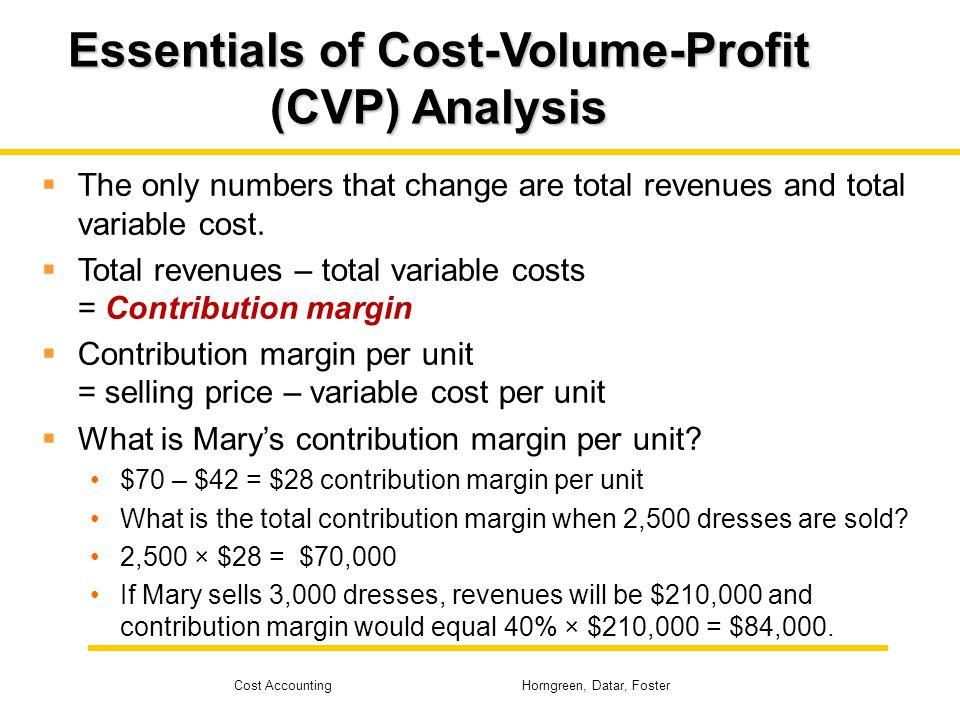 Essentials of Cost-Volume-Profit (CVP) Analysis