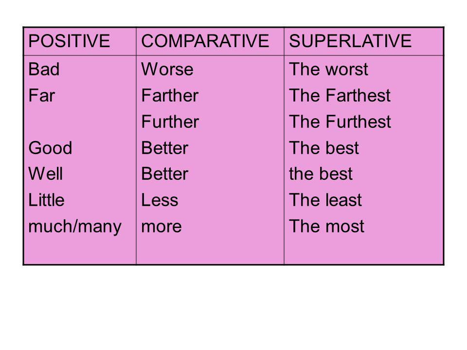 POSITIVE COMPARATIVE. SUPERLATIVE. Bad. Far. Good. Well. Little. much/many. Worse. Farther.