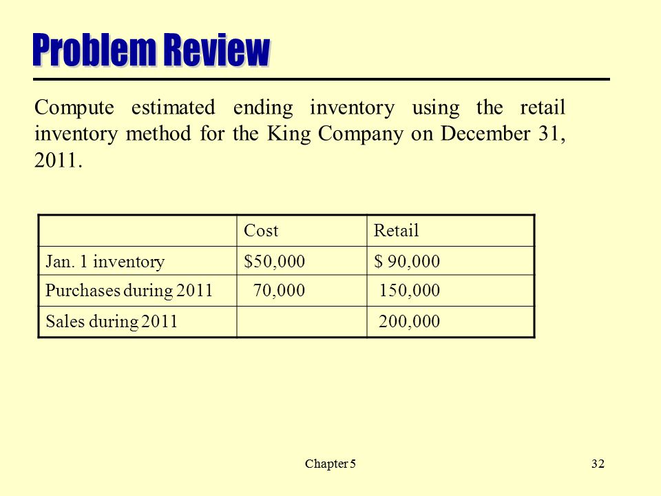 Problem Review Compute estimated ending inventory using the retail inventory method for the King Company on December 31, 2011.