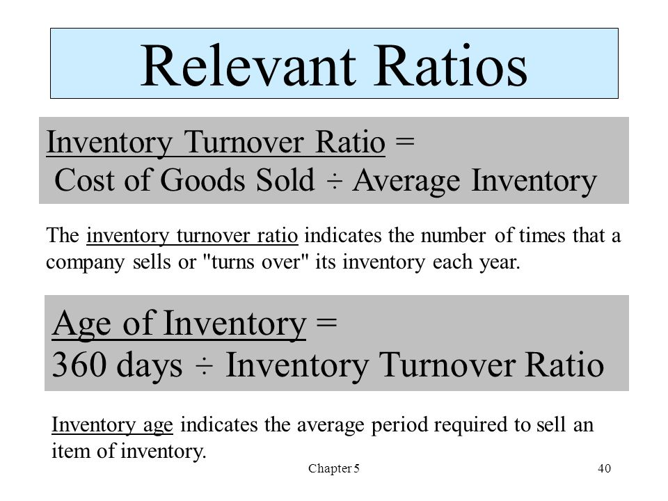 Relevant Ratios Age of Inventory = 360 days ÷ Inventory Turnover Ratio