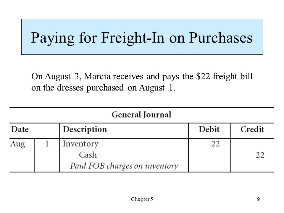 Paying for Freight-In on Purchases