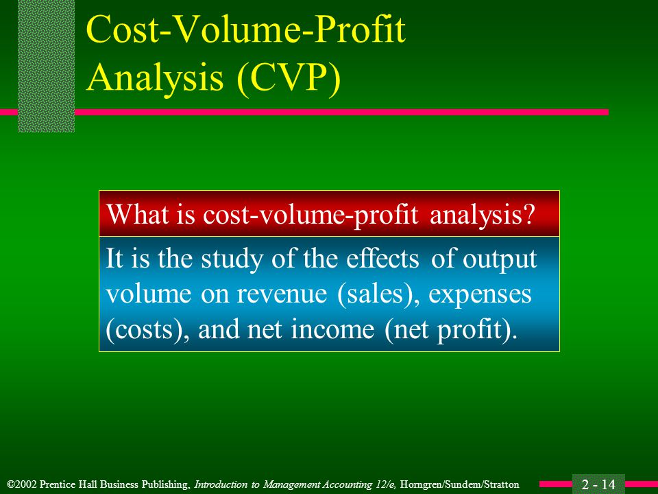 Cost-Volume-Profit Analysis (CVP)
