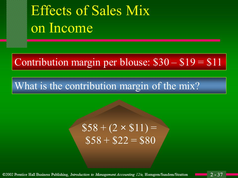 Effects of Sales Mix on Income