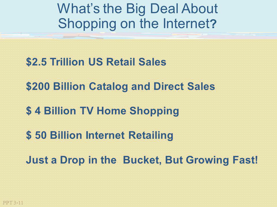 What's the Big Deal About Shopping on the Internet