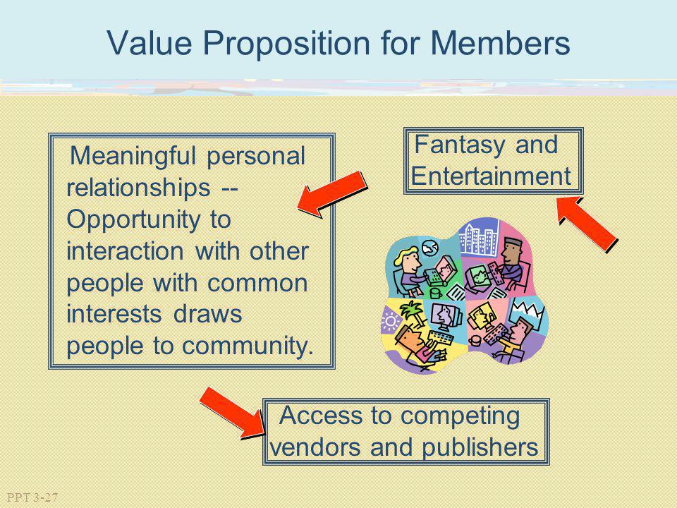 Value Proposition for Members