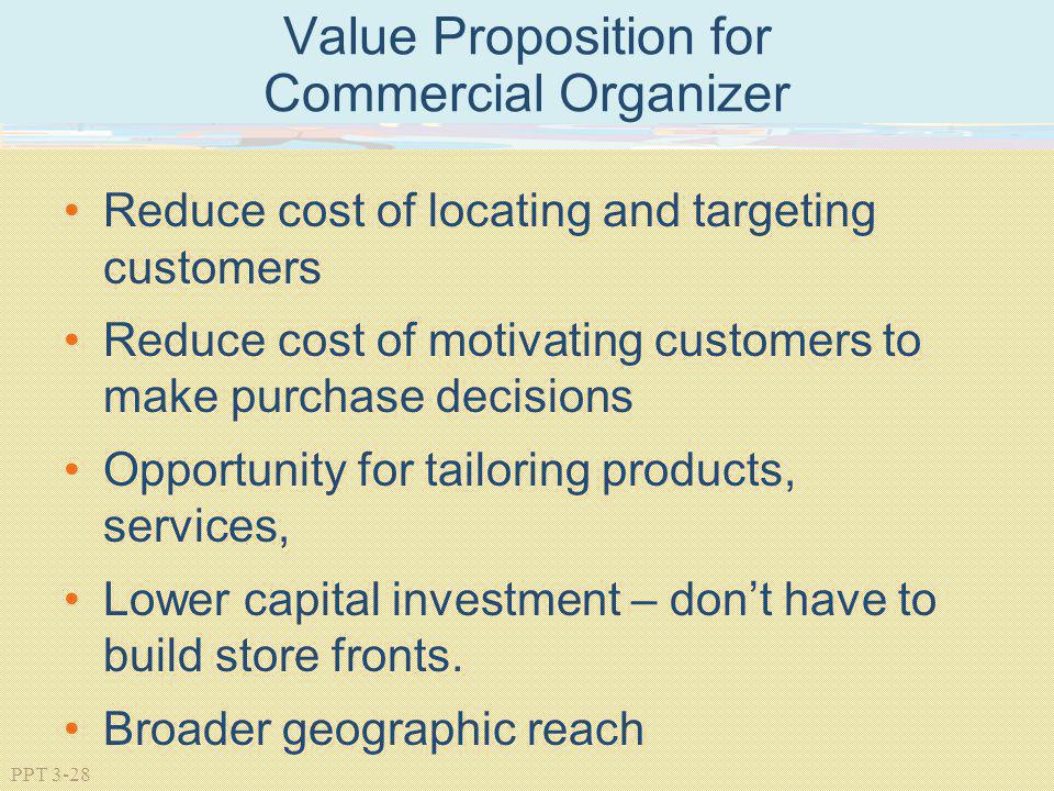 Value Proposition for Commercial Organizer