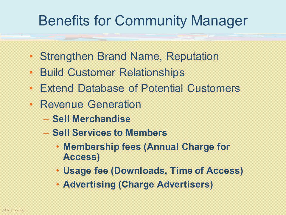 Benefits for Community Manager