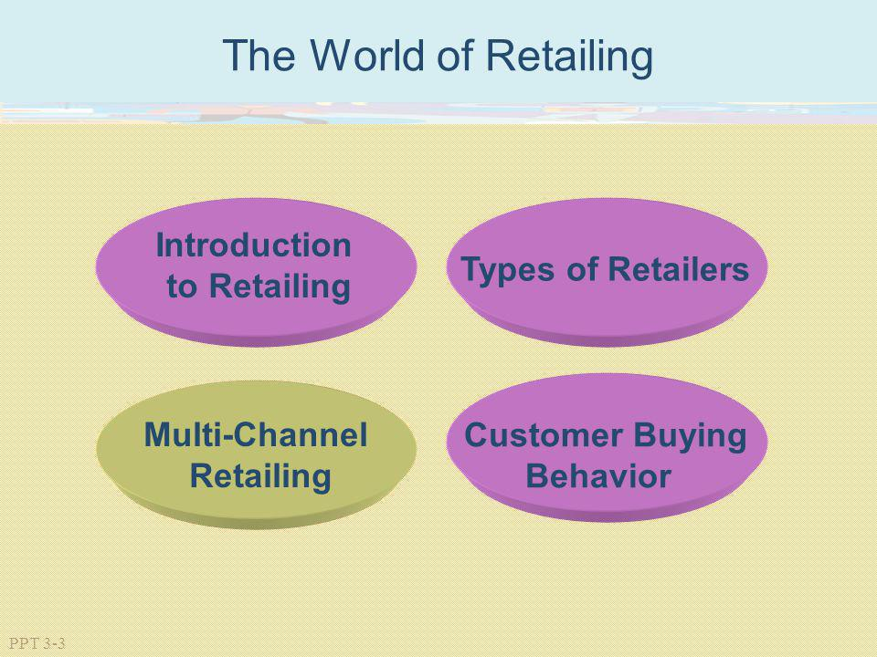 Introduction to Retailing Multi-Channel Retailing