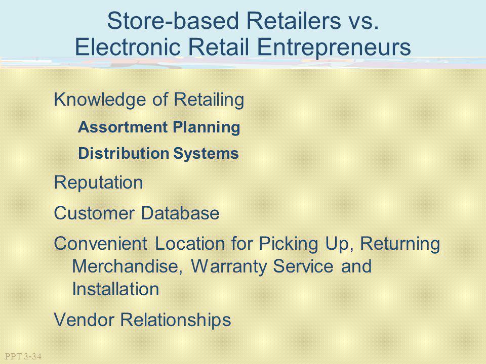 Store-based Retailers vs. Electronic Retail Entrepreneurs