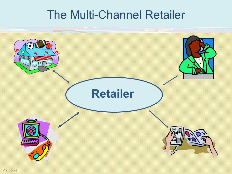 The Multi-Channel Retailer