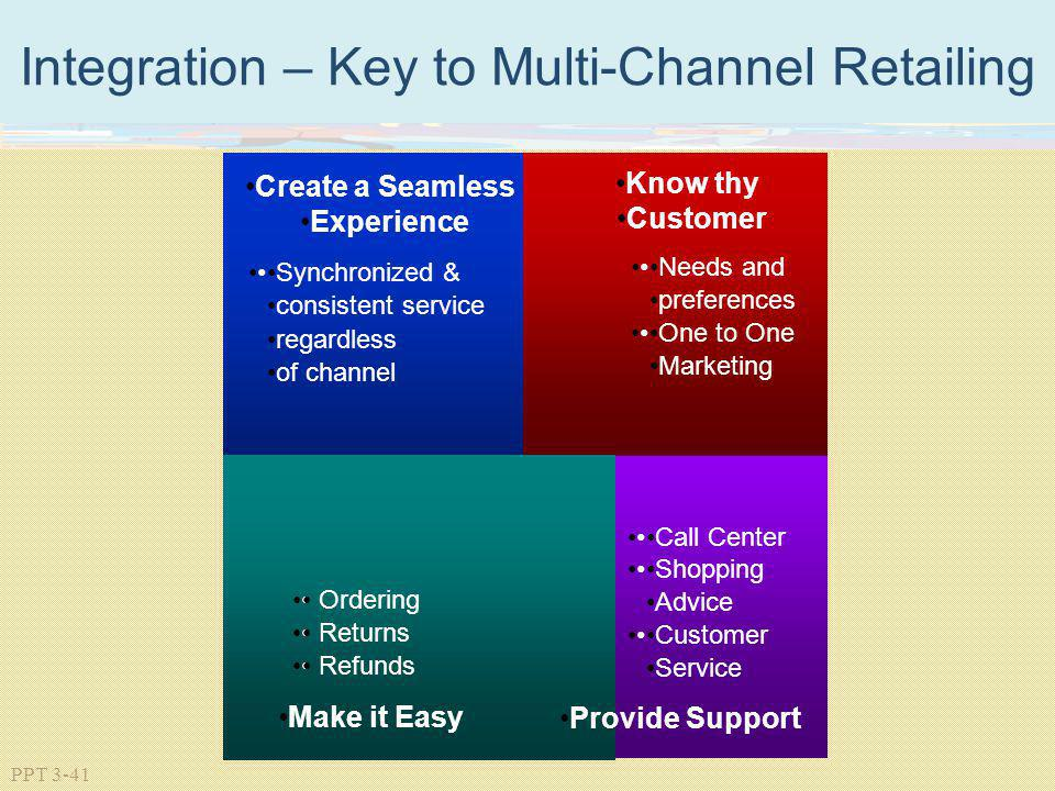 Integration – Key to Multi-Channel Retailing