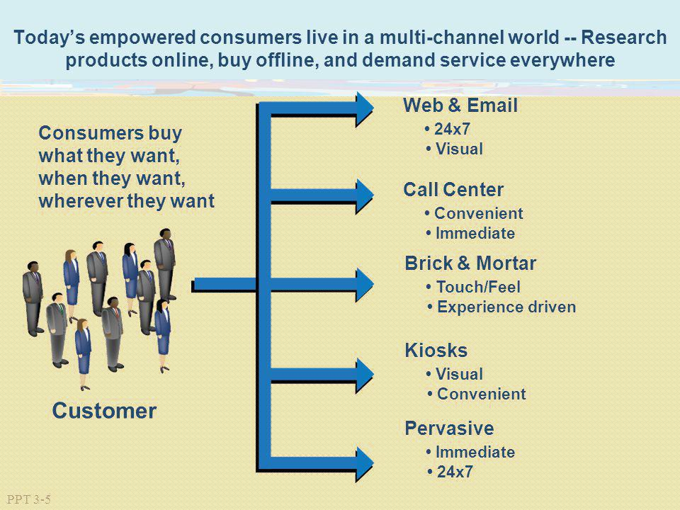 Today's empowered consumers live in a multi-channel world -- Research products online, buy offline, and demand service everywhere