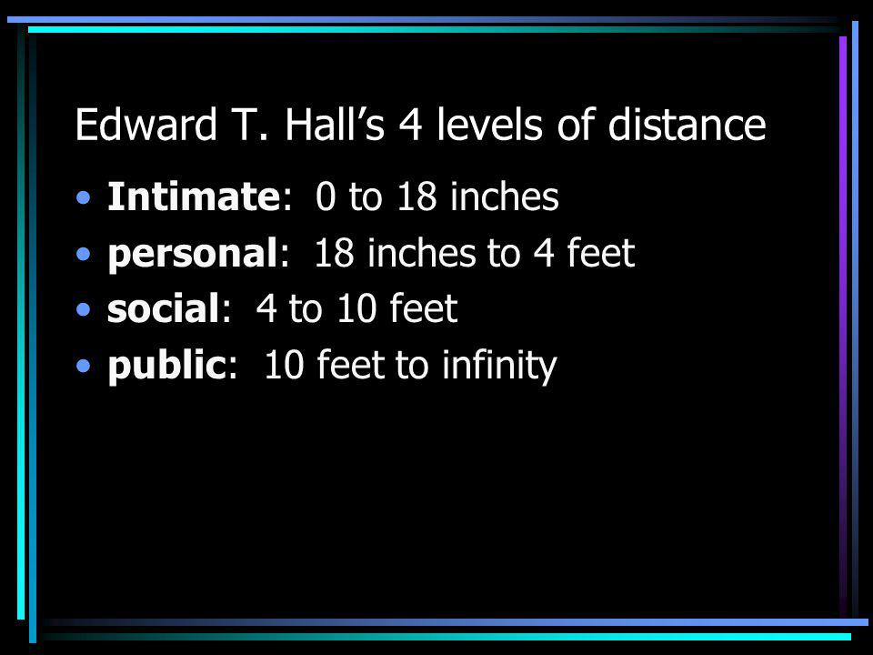 Edward T. Hall's 4 levels of distance