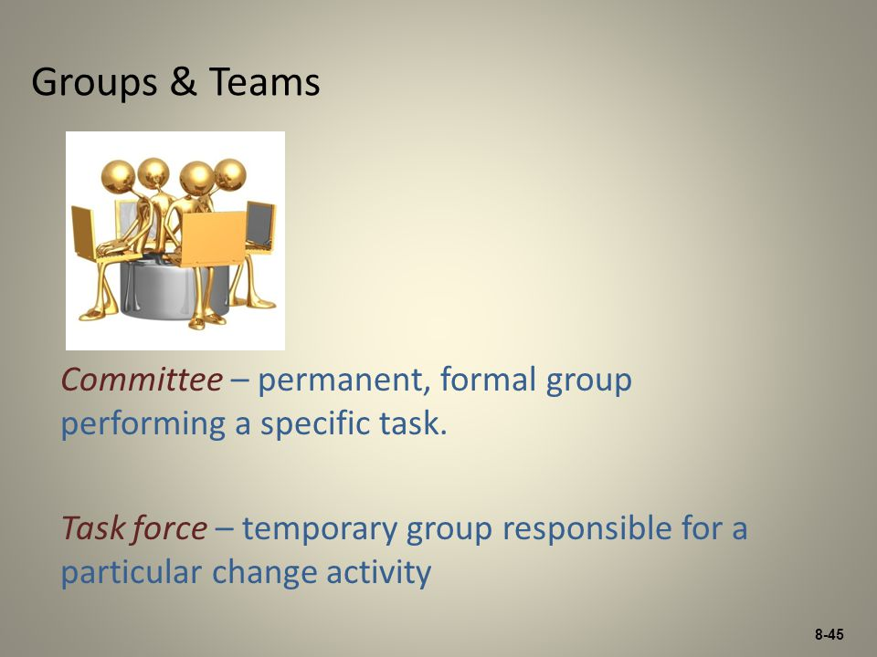 Groups & Teams Committee – permanent, formal group performing a specific task.