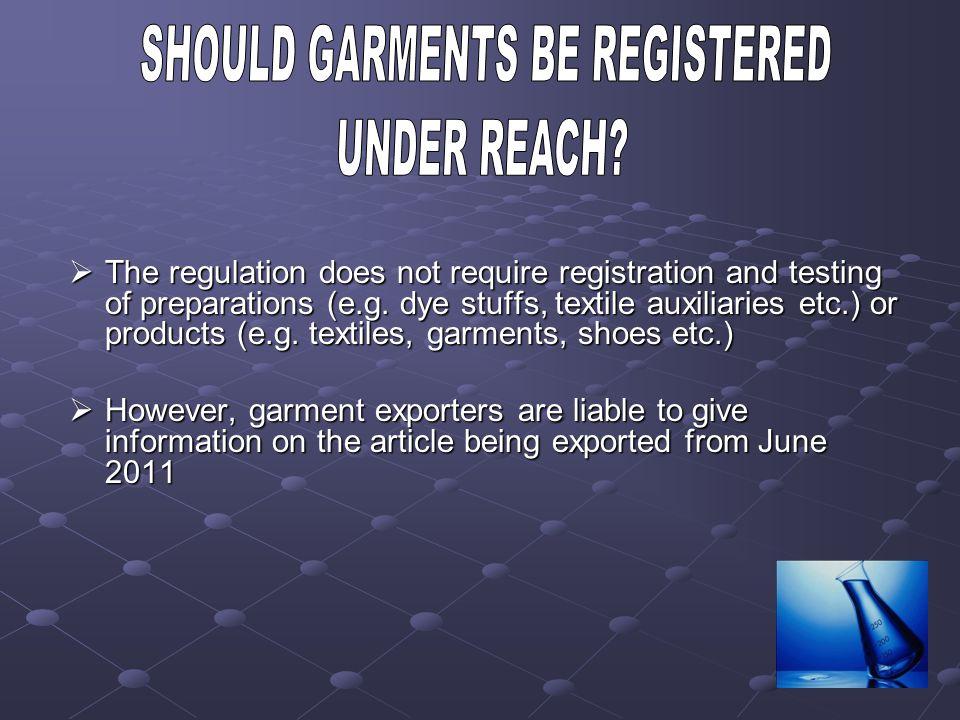 SHOULD GARMENTS BE REGISTERED