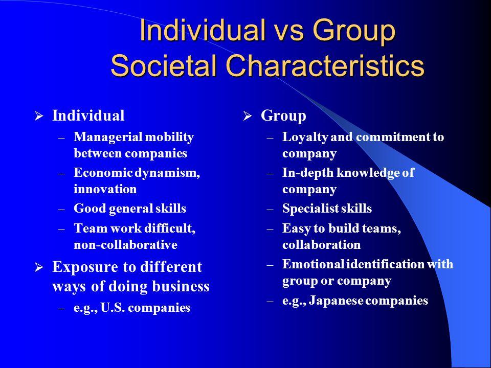 Individual vs Group Societal Characteristics