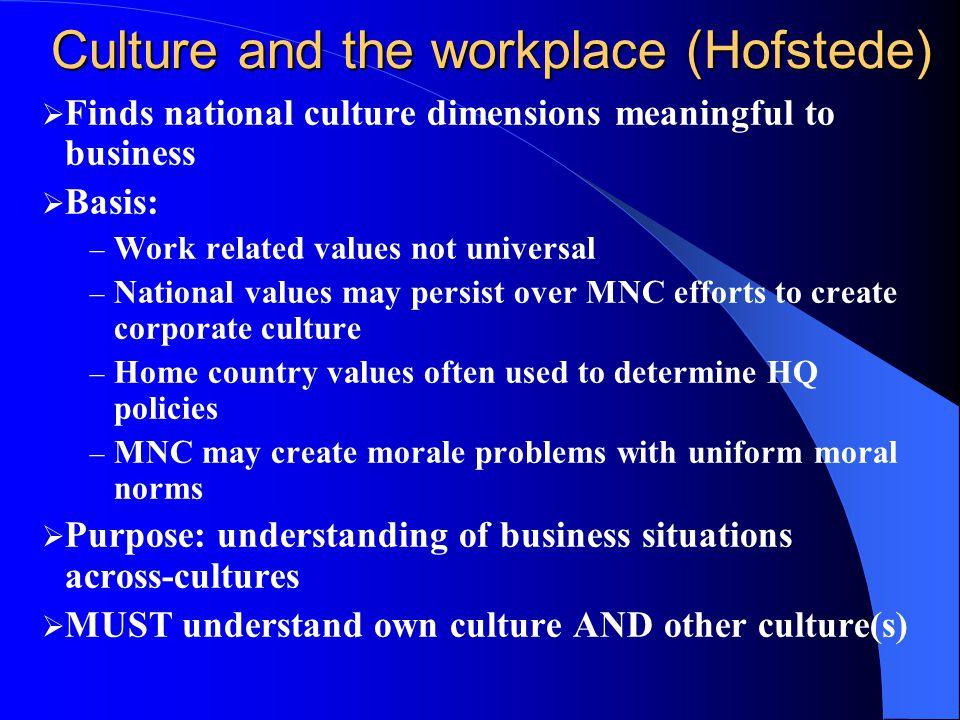 euro disney land hofstede s cultural dimensions
