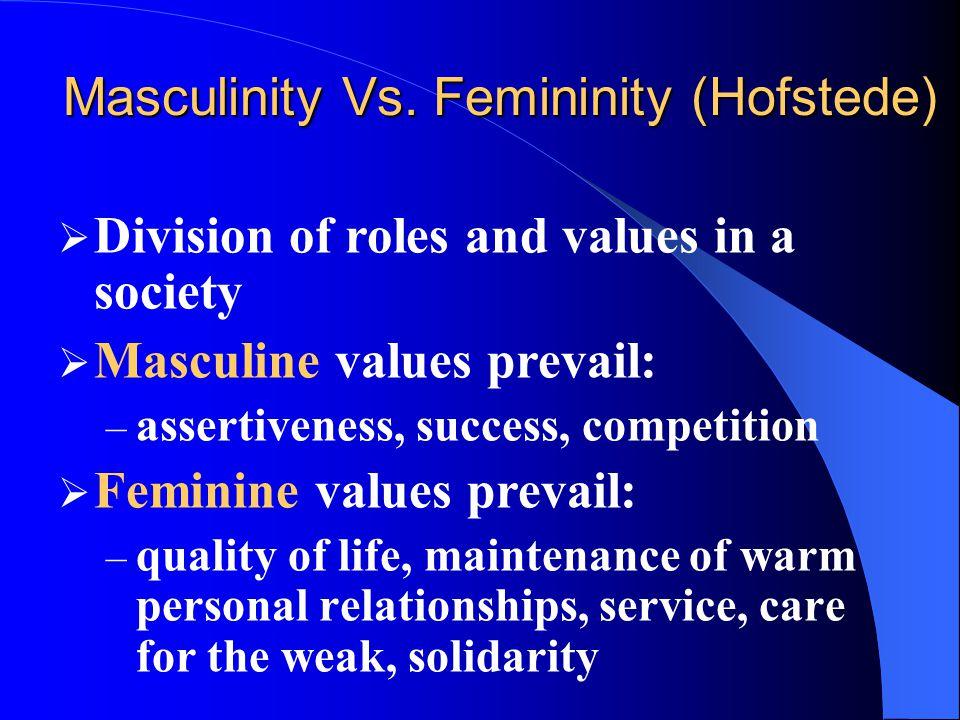 Masculinity Vs. Femininity (Hofstede)