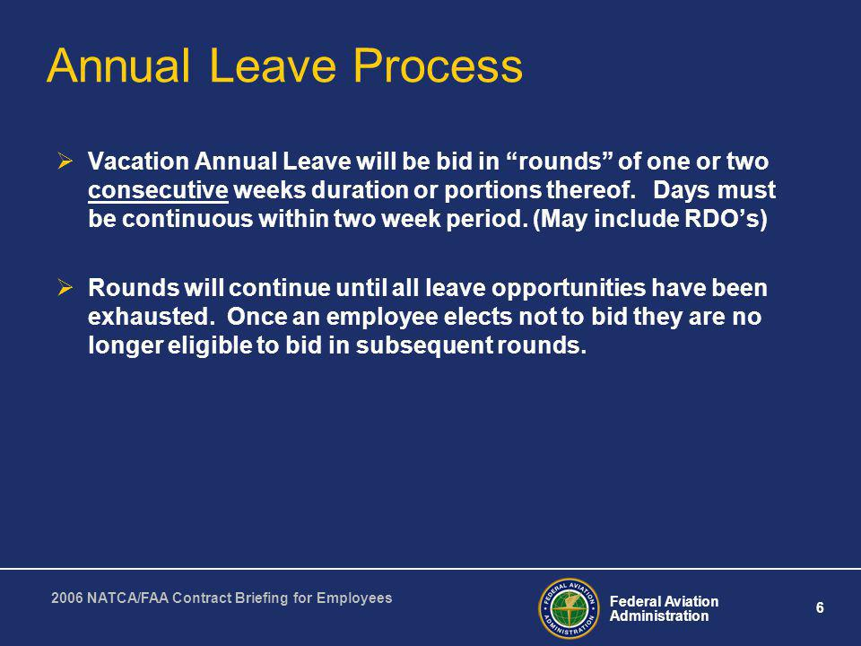 Annual Leave Process
