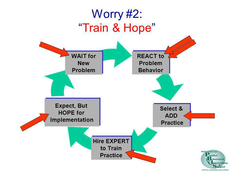 Worry #2: Train & Hope