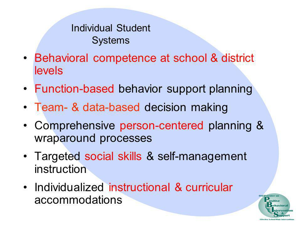 Behavioral competence at school & district levels