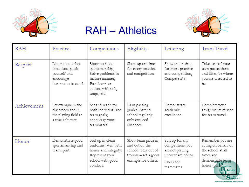 RAH – Athletics RAH Practice Competitions Eligibility Lettering