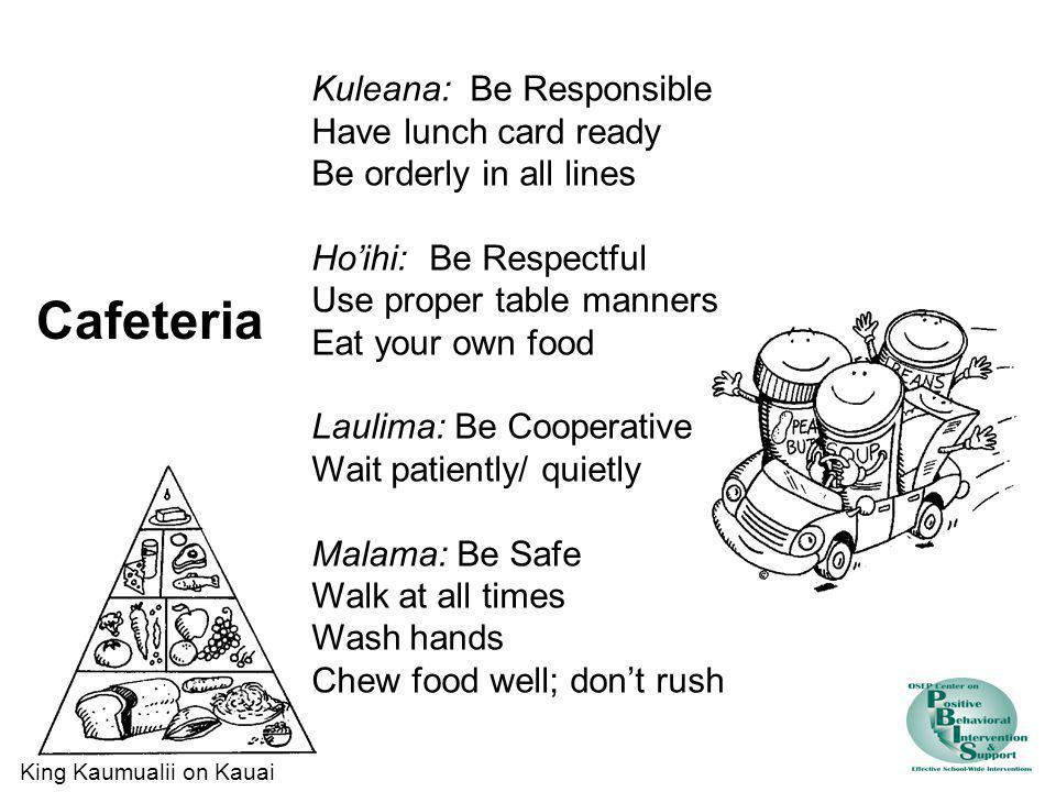 Cafeteria Kuleana: Be Responsible Have lunch card ready