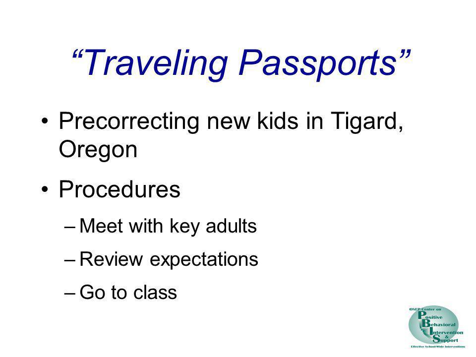 Traveling Passports